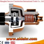 Brake Device Saj30/40/50/60 for Construction Lift/Elevator